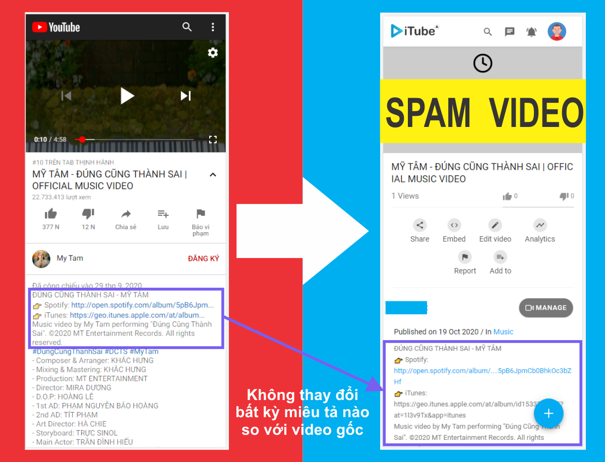 SPAM VIDEO VÀO ITUBE